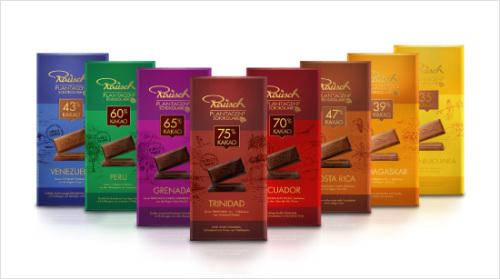 trnd-Partner-teilen-Rausch-Plantagen-Schokolade